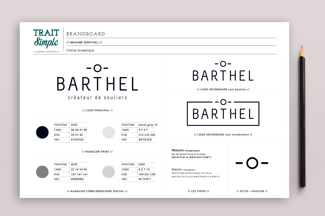 traitsimple-brandboard-barthel